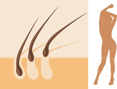 Waxing hair removal in a professional and soothing environment