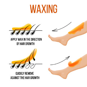 Bum waxing(outside only or inside only) using hot beeswax