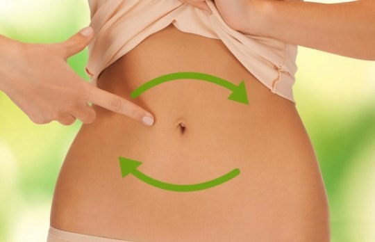 Find out what is colonic irrigation at our clinic in London